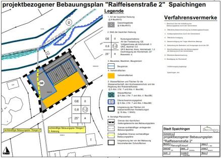 Bebauungsplan Raiffeisenstraße 2